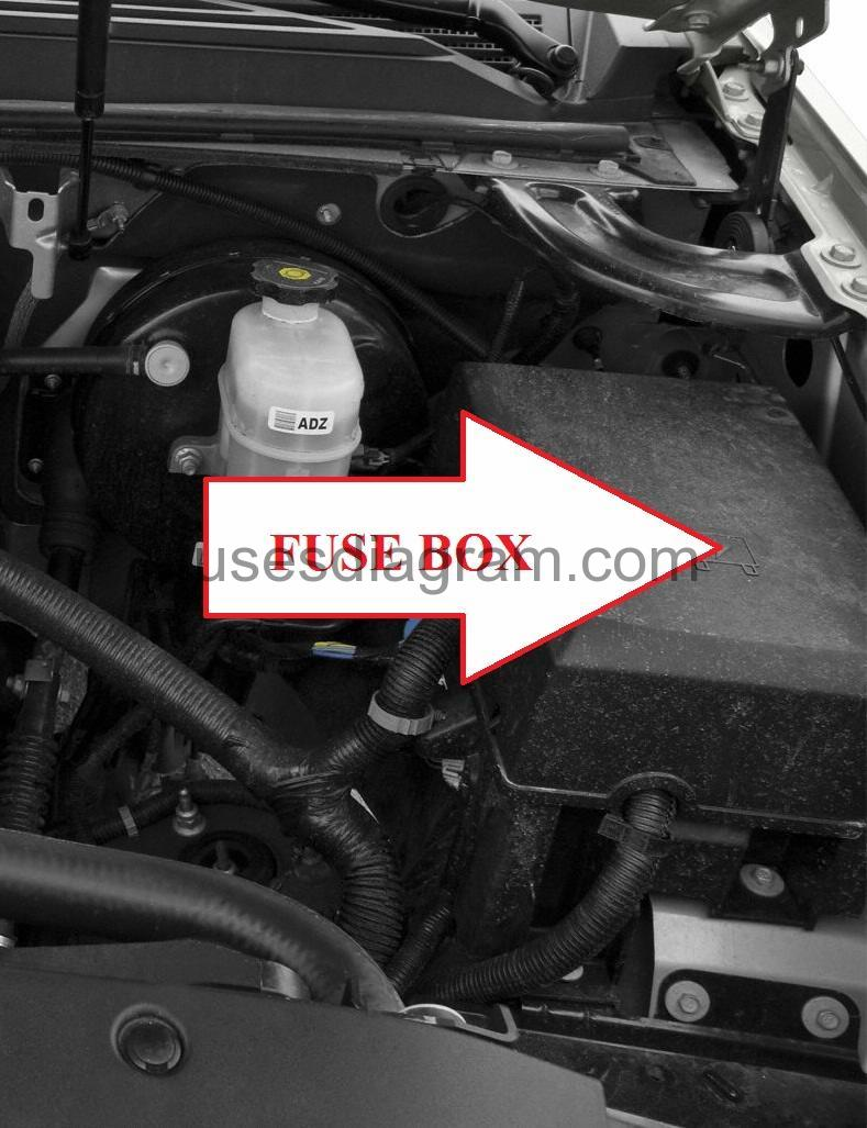 Fuse Box Chevrolet Suburban 2007 2014 Mazda Mpv Engine Bay Diagram The Underhood Block Is Located In Compartment On Driver Side Of Vehicle Lift Cover For Access To Relay