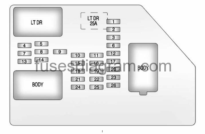 [TVPR_3874]  Fuse box Chevrolet Suburban 2007-2014 | 2008 Gmc Sierra 2500hd Fuse Box Diagram |  | Fuses box diagram