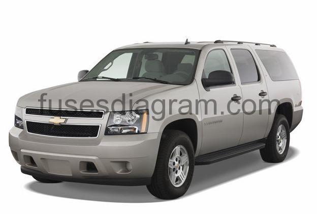 Fuse box Chevrolet Suburban 2007-2014Fuses box diagram