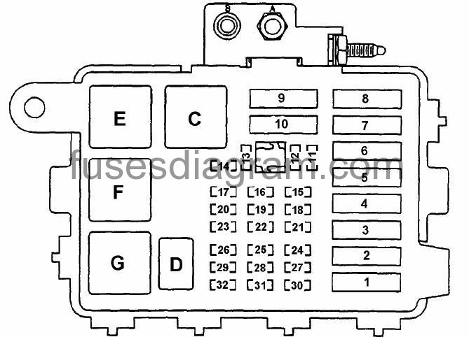 1996 Chevy Tahoe Fuse Box Diagram 1994 Chevy Van Fuse Box Rainbowvacum Citroen Wirings1 Jeanjaures37 Fr