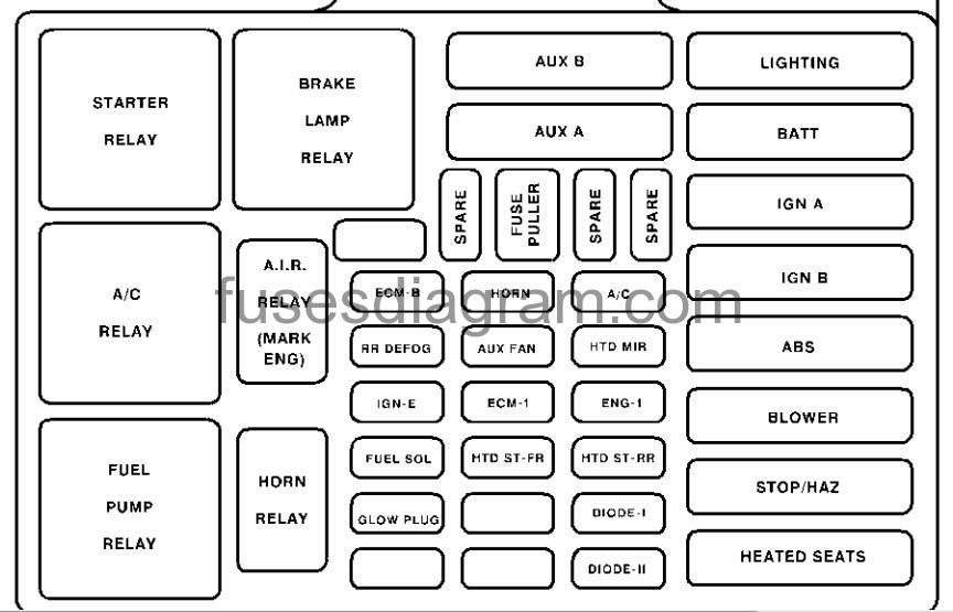 [QNCB_7524]  Fuse box Chevrolet Suburban 1992-1999 | 1999 Chevy Tahoe Fuse Box Diagram |  | Fuses box diagram