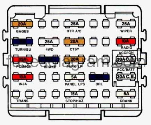 Fuse box Chevrolet Suburban 1992-1999Fuses box diagram