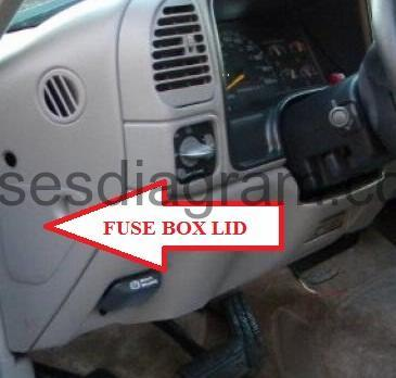 fuse box chevrolet suburban 1992 1999 1995 silverado fuse box diagram fuse box diagram (1995 1999)