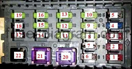 2012 accord fuse box diagram fuse box honda accord 2008 2012  fuse box honda accord 2008 2012