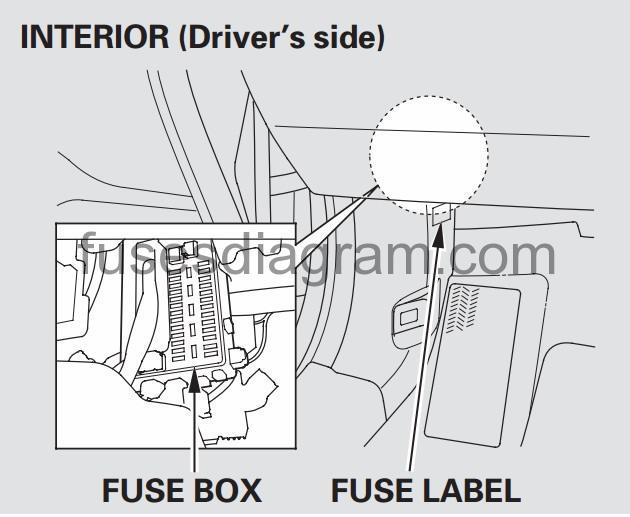 Fuse box Honda Accord 2008-2012Fuses box diagram