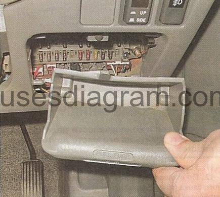 Fuse box Honda CR V 1997 2001