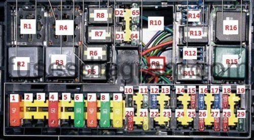 fuse box ford focus mk2