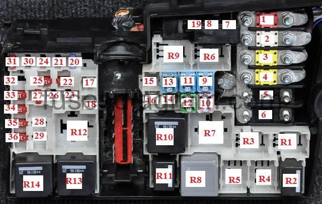 Fuse box Ford Focus MK2