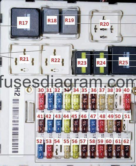 fuse box ford focus mk2  fuses box diagram