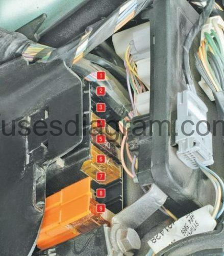 fuse box renault megane 2 w211 engine fuse box diagram w211 engine fuse box diagram w211 engine fuse box diagram w211 engine fuse box diagram