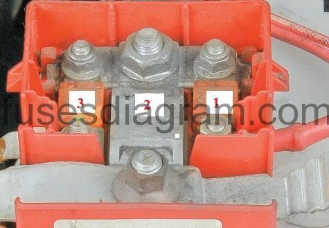 [DIAGRAM_4PO]  Fuse box Renault Megane 2 | Renault Megane Battery Fuse Box |  | Fuses box diagram