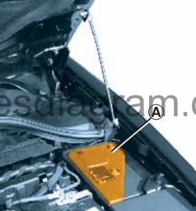 certain functions are protected by fuses located inside the engine  compartment (fusebox a)