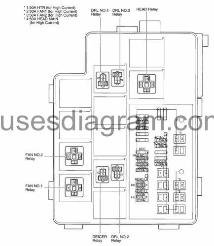 fuse box toyota rav4 2005 2012. Black Bedroom Furniture Sets. Home Design Ideas