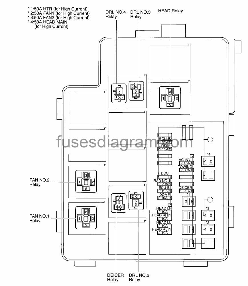 Fuse Box Toyota Rav4 2005 2012 1999 Location 2 Diagram