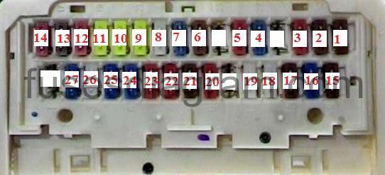 Toyota Rav4 Instrument Panel Fuse Box