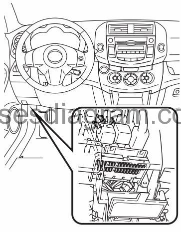 fuse box toyota rav4 2005 2012 3 Phase Breaker Box Diagram fuse box diagram