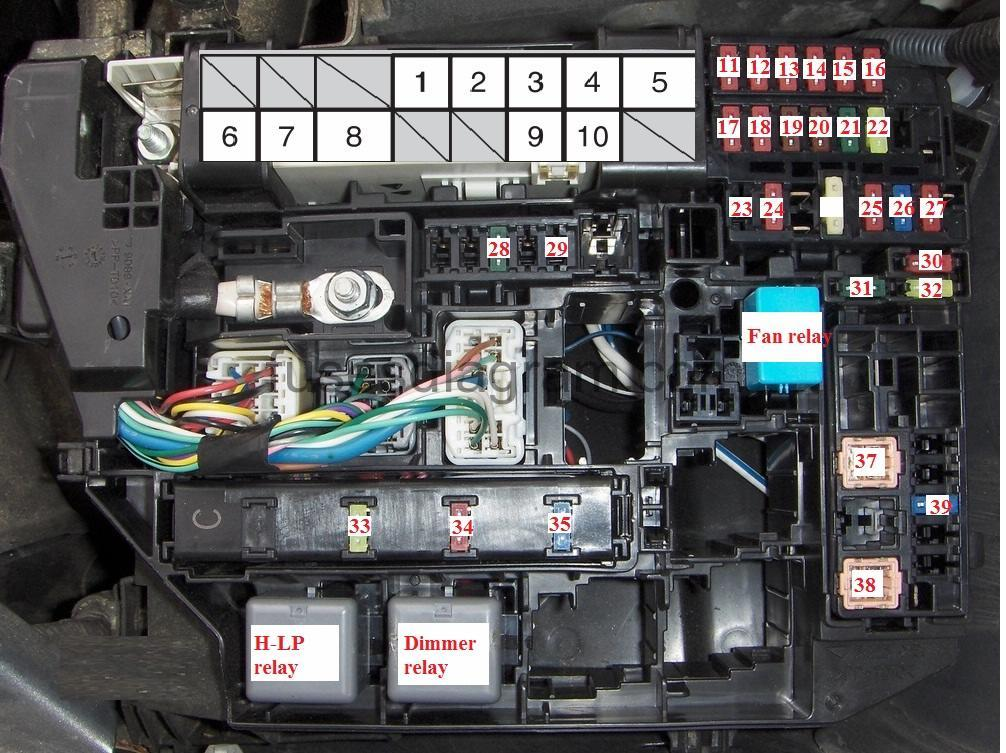 fuse box toyota corolla 2007-2013  fuses box diagram