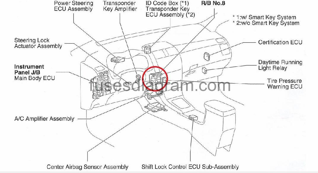 [DIAGRAM_38YU]  Fuse box Toyota Corolla 2007-2013 | 2007 Toyota Corolla Fuse Panel Diagram |  | Fuses box diagram