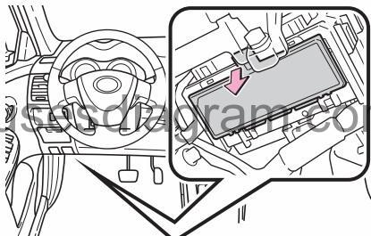 Fuse box Toyota Corolla 2007-2013Fuses box diagram