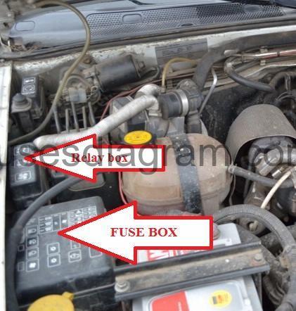Fuse    box    OpelVauxhall Frontera B