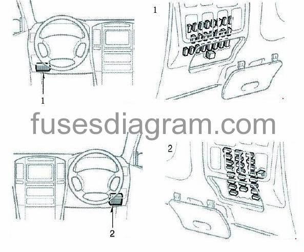 fuse box toyota land cruiser prado 2002