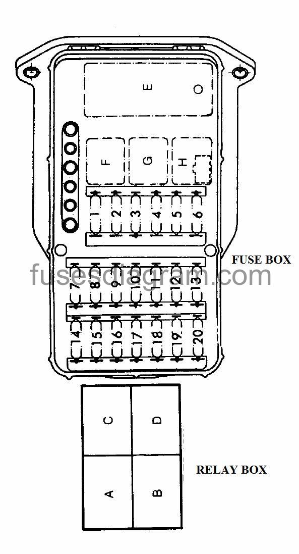 mercedes benz 1985 fuse box diagram fuse box mercedes w201  fuse box mercedes w201