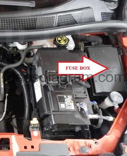 Fuse Box Opel  Vauxhall Meriva B