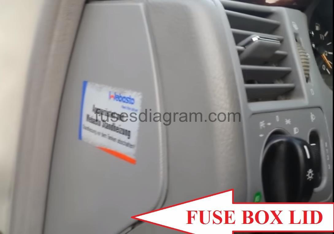 Fuse Box Mercedes W210 1999 Mercy R170 Front Engine Diagram Layout
