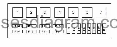 Fuse box Jeep Wrangler YJFuses box diagram