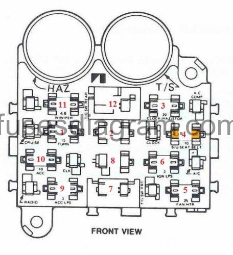 mercedes benz 1985 fuse box diagram 1985 jeep fuse box diagram wiring diagram data  1985 jeep fuse box diagram wiring