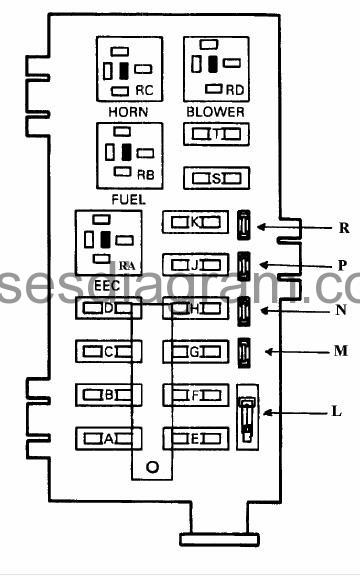 Fuses and relay Ford E-Series 1988-1993Fuses box diagram