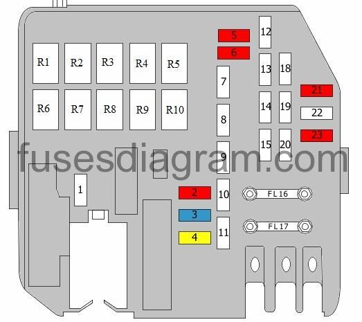 Fuses And Relay Hyundai Accent 2006 2011