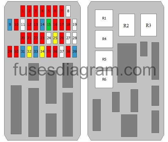Fuses and relay Hyundai Accent 2006-2011 | Hyundai Accent Fuse Box 2008 |  | Fuses box diagram