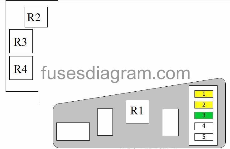 Fuse Box Bmw 7 E65