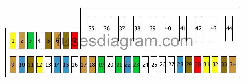 Fuse box BMW 7 E65Fuses box diagram