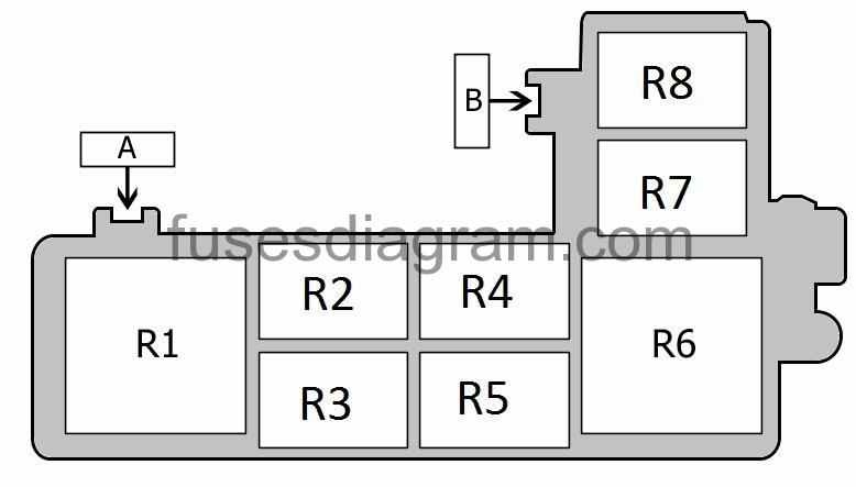 fuse b – no information is available  relay r1 – blower relay  relay r2 –  fuel pump relay no  2 or not used  relay r3 – additional heater relay