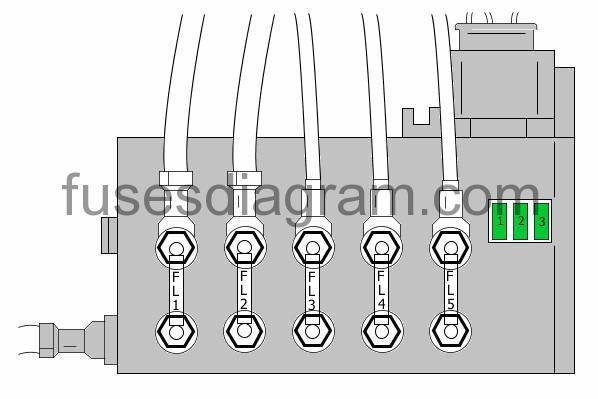 Fuse box Volkswagen Caddy 1996-2003Fuses box diagram