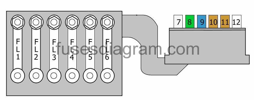 Fuse Box Volkswagen Fox