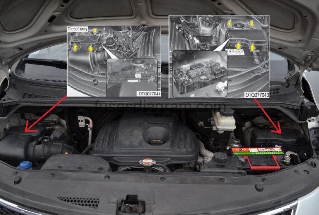 Fuses And Relay Hyundai H1 2008
