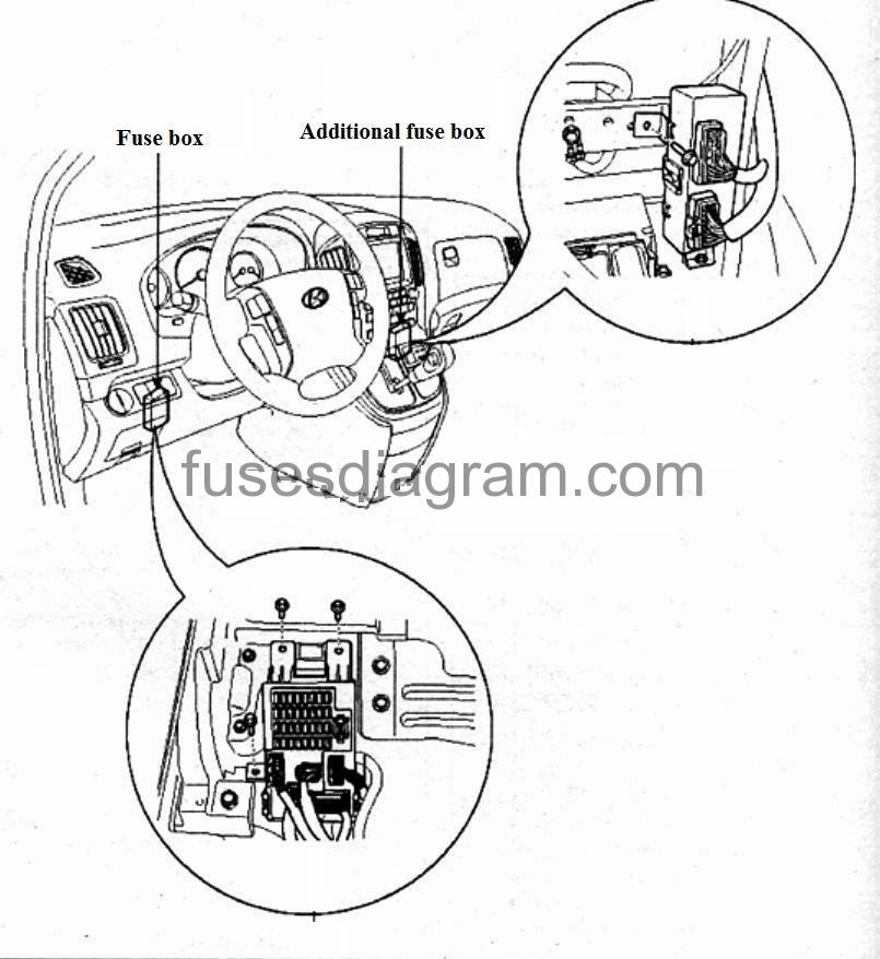 Fuses And Relay Hyundai H1 2008