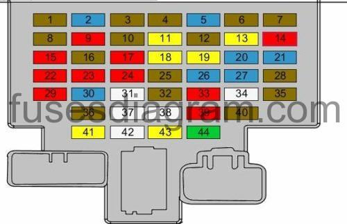 Fuse Box Diagram Hyundai I30