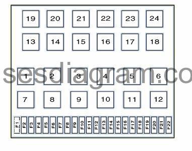 1996 volkswagen jetta fuse box diagram fuse box volkswagen vento #1