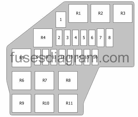 Fuse box diagram Hyundai VeracruzFuses box diagram