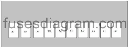 Fuses And Relay Hyundai Grandeur Tg