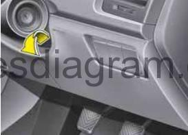 Fuses and relay Hyundai i20 2008-2014Fuses box diagram