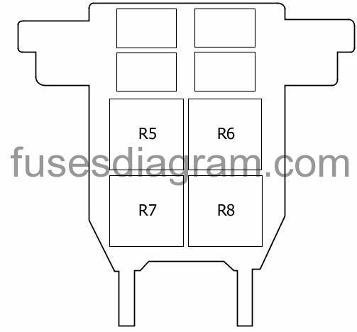 Fuse Box Volkswagen Passat B7