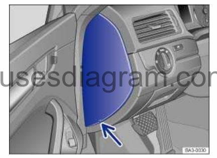 Fuse box Volkswagen Passat B7Fuses box diagram