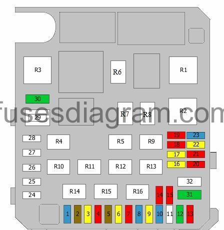 mitsubishi fto fuse box layout    fuse       box    diagram    mitsubishi    asx     fuse       box    diagram    mitsubishi    asx