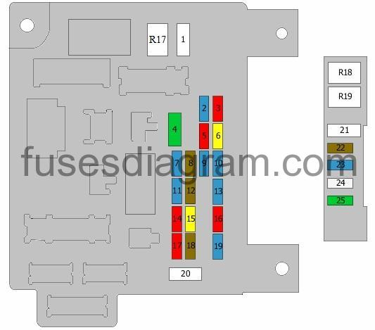 2010 mitsubishi lancer fuse diagram fuse box diagram mitsubishi asx  fuse box diagram mitsubishi asx