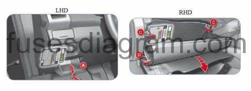 Fuse Box Diagram Citroen C